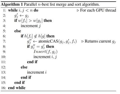 CUDA Spotlight: GPU-Accelerated Speech Recognition | EEDSP | Scoop.it