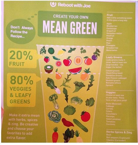 Mean Green Juice Recipe from Fat, Sick, and Nearly Dead - Fit Juice | World Juice Bar | Scoop.it