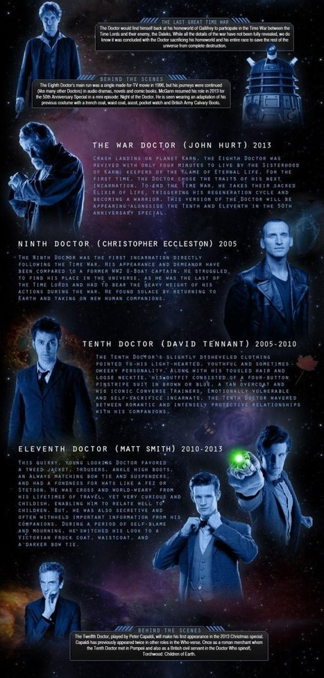 Doctor Who Cheatsheet: 50 years in One Infographic | E-learning arts | Scoop.it