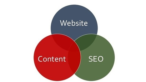 SEO is Still Important | Curation, Social Business and Beyond | Scoop.it