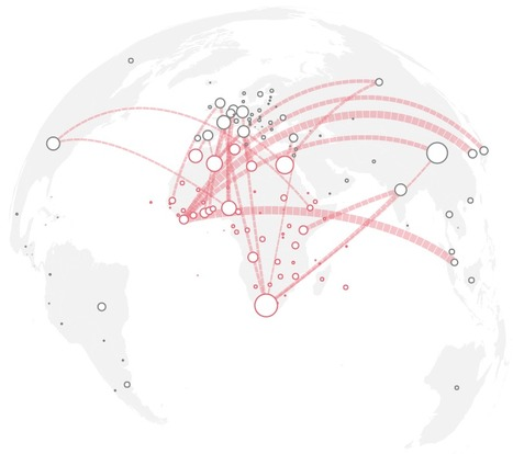 How the world trades with Africa | DataViz | Scoop.it
