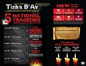 New Tisha B'Av Infographic | Jewish Education Around the World | Scoop.it