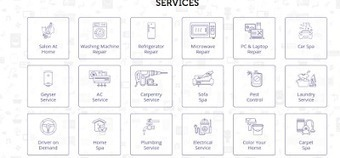 Mobile n Mobility: Zimmber Launches the Best Handyman Services in India | Project Management and Quality Assurance | Scoop.it