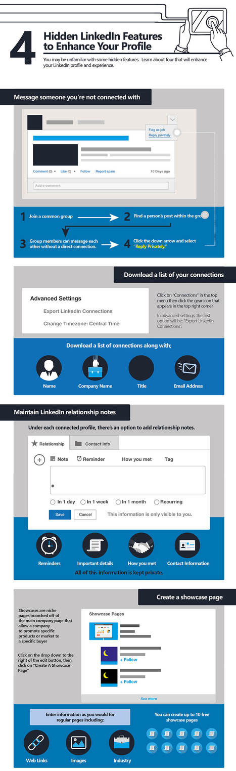 Your Ultimate LinkedIn Cheat Sheet [Infographic] - Curatti | Great Infographics | Scoop.it