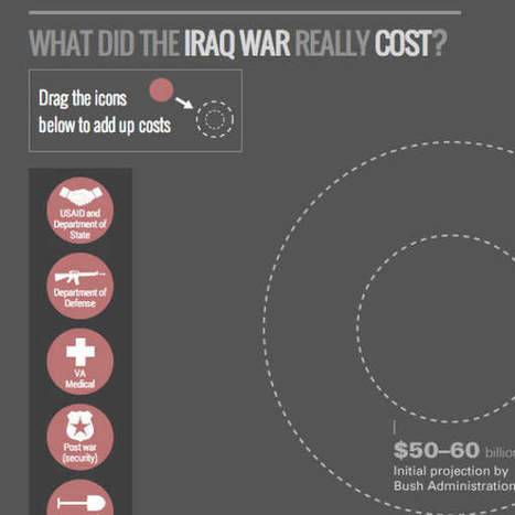 The Iraq War: How We Spent $800 Billion (and Counting) – Iraq / War on Terror - FRONTLINE | Curiosité Transmedia & Nouveaux Médias | Scoop.it