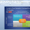 Porter's generic strategy