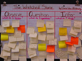 Runde's Room: Making Inferences   Inference   Scoop.it
