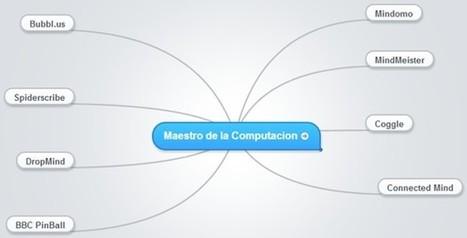 Herramientas para hacer mapas mentales en línea | Herramientas web 2.0 para crear mapas mentales en el aula. | Scoop.it