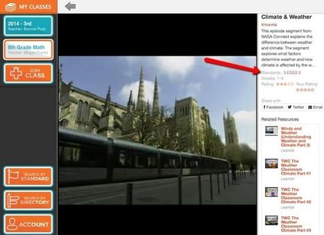 OpenEd Releases It's First OER App - Getting Smart by Adam Renfro - app, edapps, EdTech, OER, OpenEd | APRENDIZAJE | Scoop.it