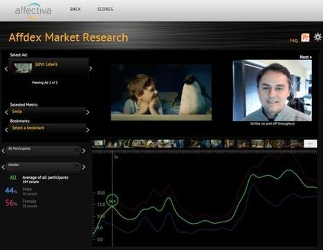 http://info.affectiva.com/marketresearch/   Trip   Scoop.it