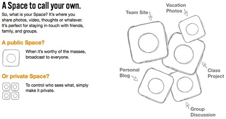 The Teacher's Guide To Using Posterous Spaces - Edudemic | Teaching Digital Writing | Scoop.it