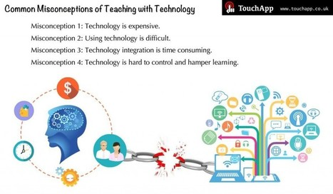 Common Misconceptions of Teaching with Technology | Get Apps, Get Inspired ... | E-Learning - Lernen mit digitalen Medien | Scoop.it