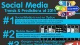 Social Media Trends and Predictions: 2014 | Social Media Today | Multichannel direct marketing communication | Scoop.it