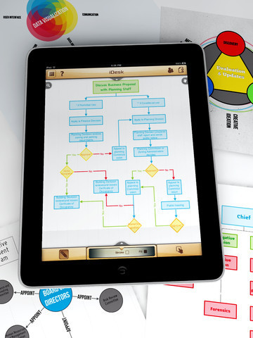 iDesk for iPad | Keep learning | Scoop.it