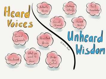 Unheard Wisdom | Collaborationweb | Scoop.it