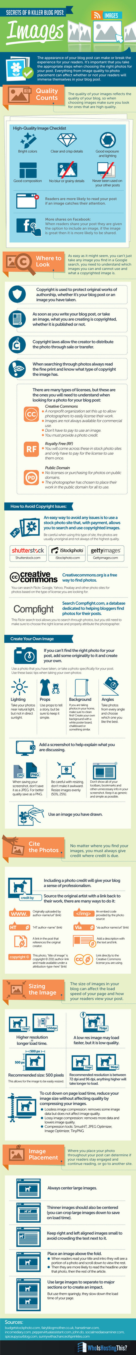 Secrets of a Killer Blog Post: Images [infographic] | digital marketing strategy | Scoop.it