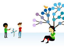 Visual Social Bookmarking with Pearltrees - Teach Amazing! | Teaching English Literature | Scoop.it