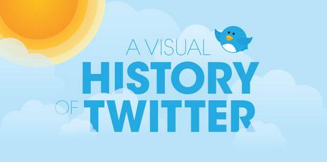 L'histoire de Twitter en une infographie | Animer une communauté Twitter | Scoop.it