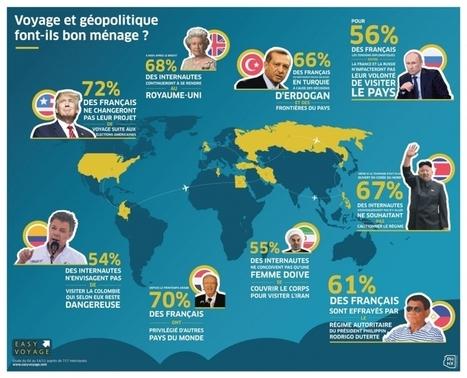 Easyvoyage a mesuré l'impact des évènements géopolitiques sur le choix des destinations | News on Tourism | Scoop.it