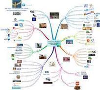 Mapa mental: Inteligencias Múltiples con Herramientas TIC | Marié Picón (eLearning y ciencia) | Scoop.it