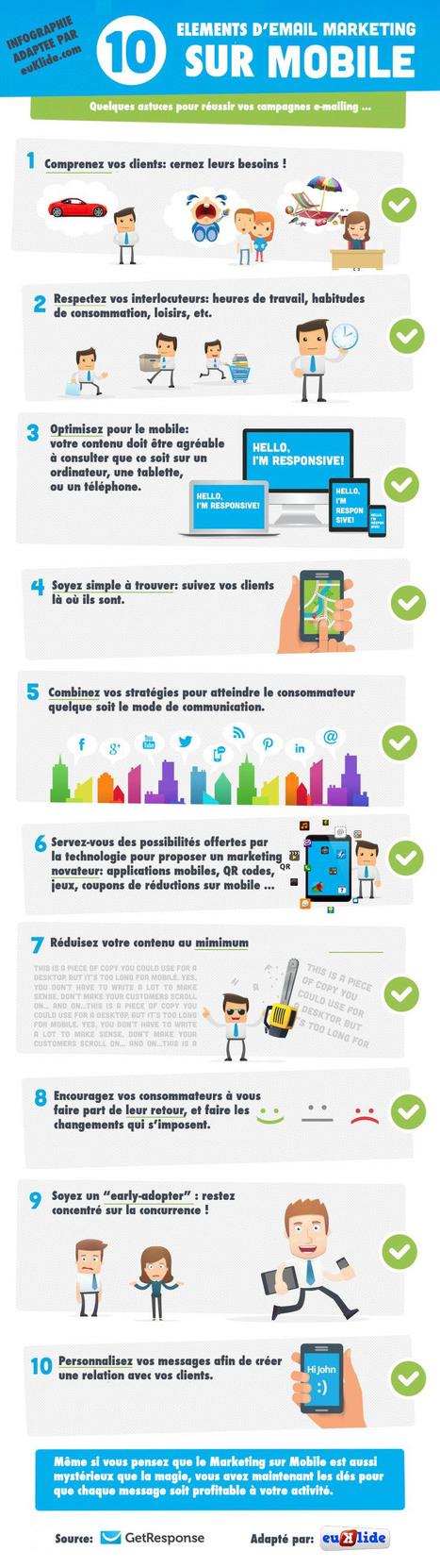 [Infographie] Améliorez vos campagnes e-mailing... | Infographie | Scoop.it