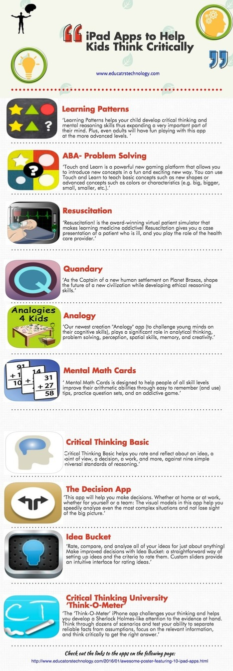 Awesome Poster Featuring 10 iPad Apps to Boost Kids Critical Thinking Skills ~ Educational Technology and Mobile Learning | ipads  apps and tech | Scoop.it