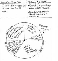"Blogstitute Week 1: Debbie Miller on letting kids ""dig in"" - The Stenhouse Blog   Professional Development   Scoop.it"