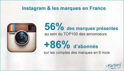 Instagram : bientôt incontournable pour les marques en France | Actualité des médias sociaux | Scoop.it