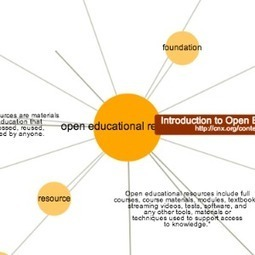 Learn about Open Educational Resources on instaGrok, the research engine | marked for sharing | Scoop.it