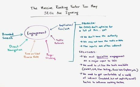 The Massive Ranking Factor Too Many SEOs are Ignoring | traffic to you and me | Scoop.it