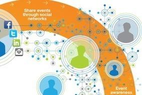 10 conseils pour utiliser les medias sociaux pour promouvoir votre événement | Stratégie, marketing & communication pour les experts | Scoop.it