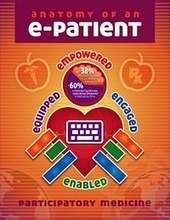 Empowered Physicians Embrace Growing Community with ePatient Posters | Empowered Patient and Doctor | Scoop.it