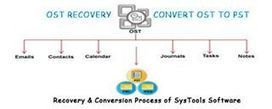 New OST to PST Converter Program Simply Convert OST to PST File | OST to PST Converter | Scoop.it