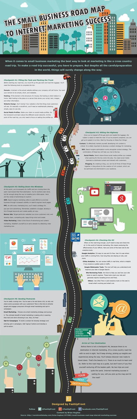 #Infographic The Small Business Path to Digital Marketing Success | LatinWeb Digital | Scoop.it