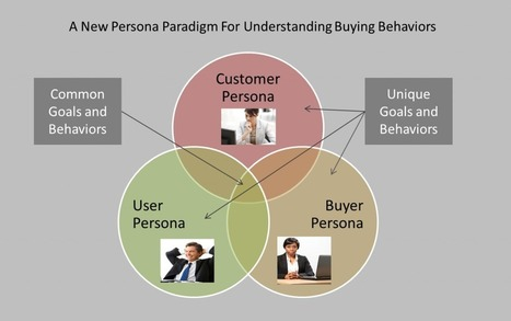 Are You Marketing To A Buyer Persona Only?  Why A New B2B Persona Paradigm Is Needed. | Public Relations & Social Media Insight | Scoop.it