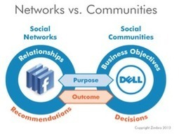 Maximize Social Marketing with Online Communities - CMSWire | private online communities | Scoop.it