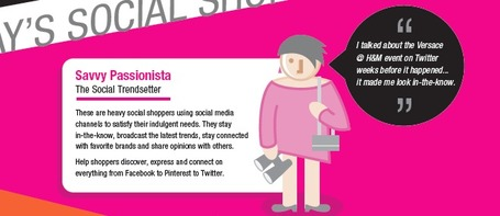 Six Types of Social Shopper; What Leo Burnett Says Brands Need to Know [inforgraphic] | SocialCommerceToday | ThaiMarketing | Scoop.it