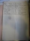 Des Meusiens réfugiés à Maisons-alfort en 1919 « Histoire de famille | CGMA Généalogie | Scoop.it