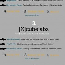 Best 5 Mobile Development Companies   Visual.ly   App Marketing   Scoop.it