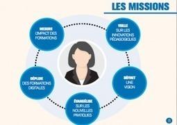 Le Digital Learning Manager, métier d'avenir   Évolution organisationnelle   Scoop.it