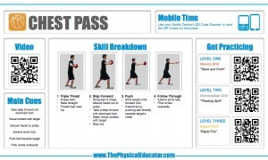 Physical Education for the iPad « techchef4u   PE Big Ideas   Scoop.it