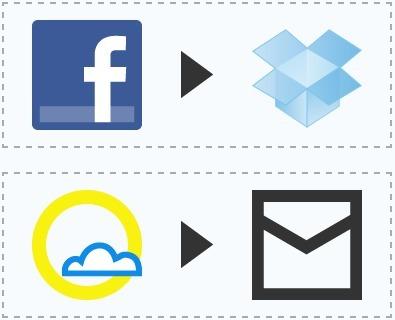 DigitalMarketingLab Group News | LinkedIn | Social Media Italy | Scoop.it