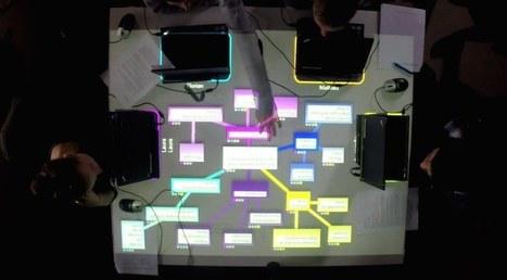 Projet INCA, éditeur d'activités collaboratives en ligne - Ludovia Magazine | Coaching & Creativity | Scoop.it
