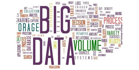 Why Big Data and analytics should care about my burning waterskis   Interesting Things (for me ;-))   Scoop.it