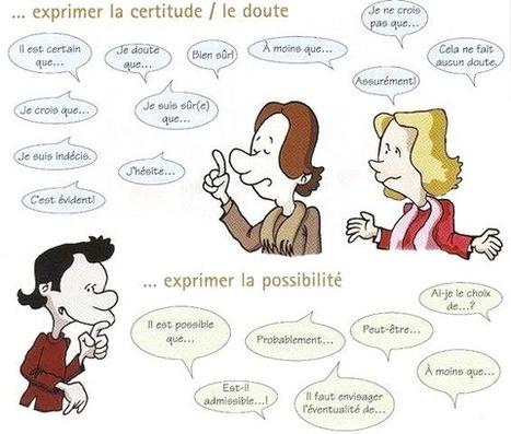 Exprimer la certitude, le doute ou la possibilité | Remue-méninges FLE | Scoop.it