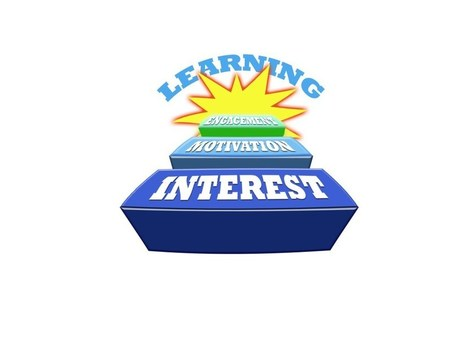Blog 6: Is being interested effective? | Psychology in Education | Scoop.it