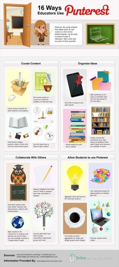 Infographic showing 16 ways educators use pinterest - Pinterest News | Sharing online to enrich learning | Scoop.it