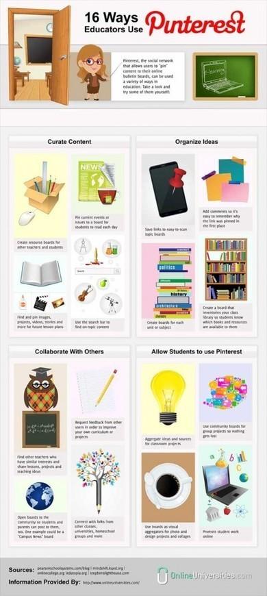 Infographic showing 16 ways educators use pinterest - Pinterest News | eLearning tools | Scoop.it