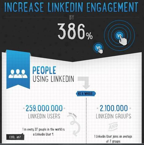 How to Increase LinkedIn Engagement | SocialTimes | Public Relations | Scoop.it