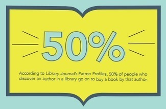 Quand les bibliothécaires rendent visibles les auteurs indépendants | Communiquer et transmettre | Scoop.it